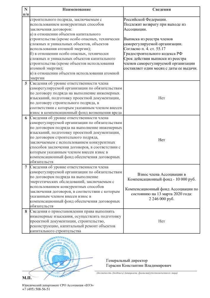 Выписка-СРО-по-энергоаудиту-ВГ - 2